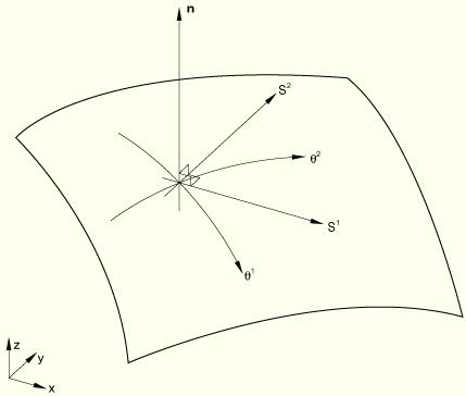 Abaqus Theory Manual (v6 8)